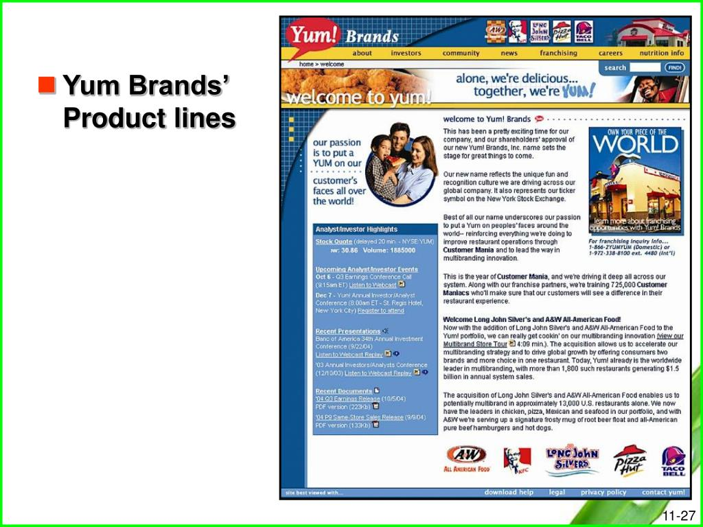 Yum Brands' Product lines