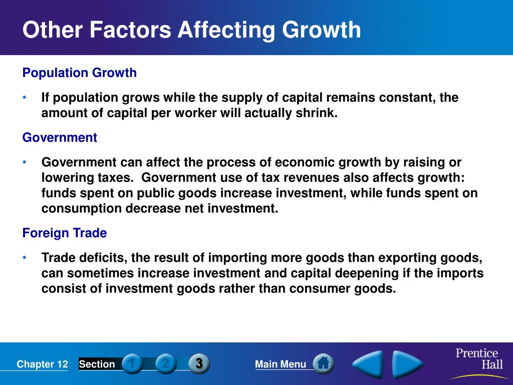 Other Factors Affecting Growth