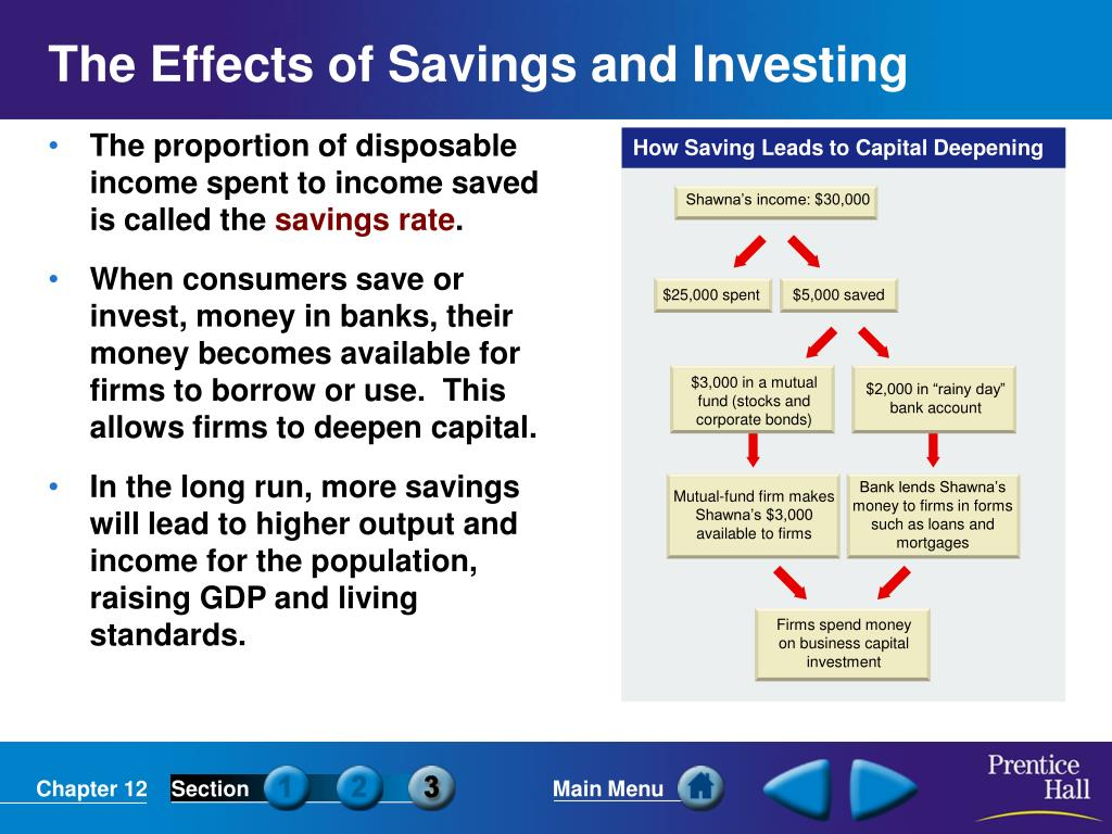 How Saving Leads to Capital Deepening