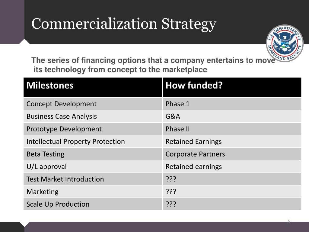 Ppt commercialization strategies powerpoint presentation for Commercialization roadmap