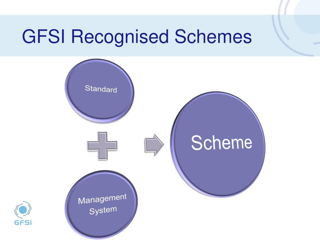 GFSI Recognised Schemes