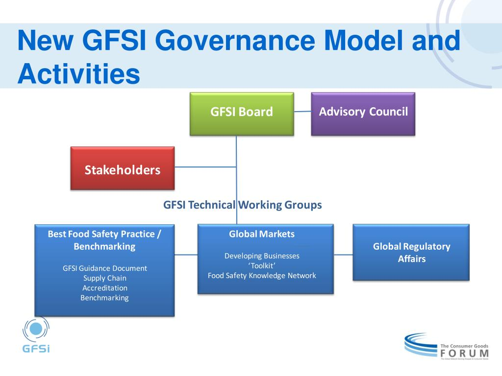 New GFSI Governance Model and Activities
