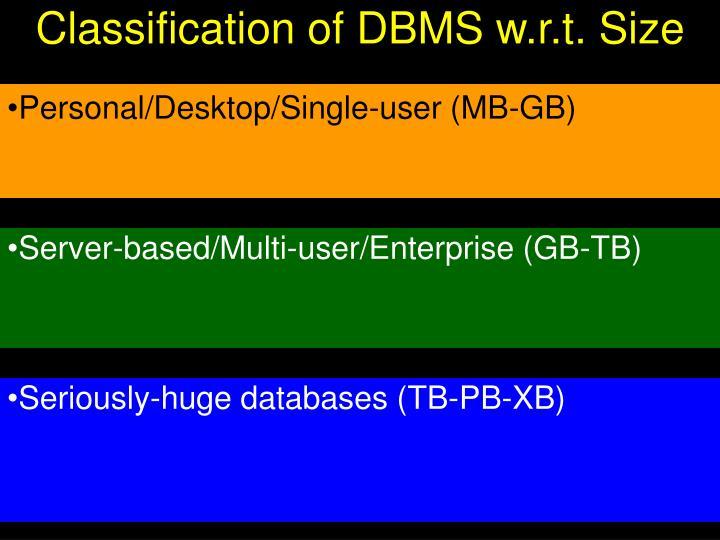 Classification of DBMS w.r.t. Size