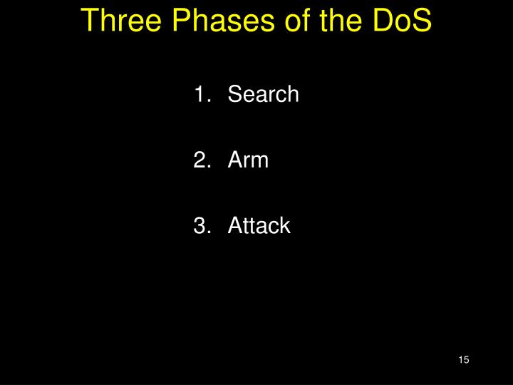 Three Phases of the DoS
