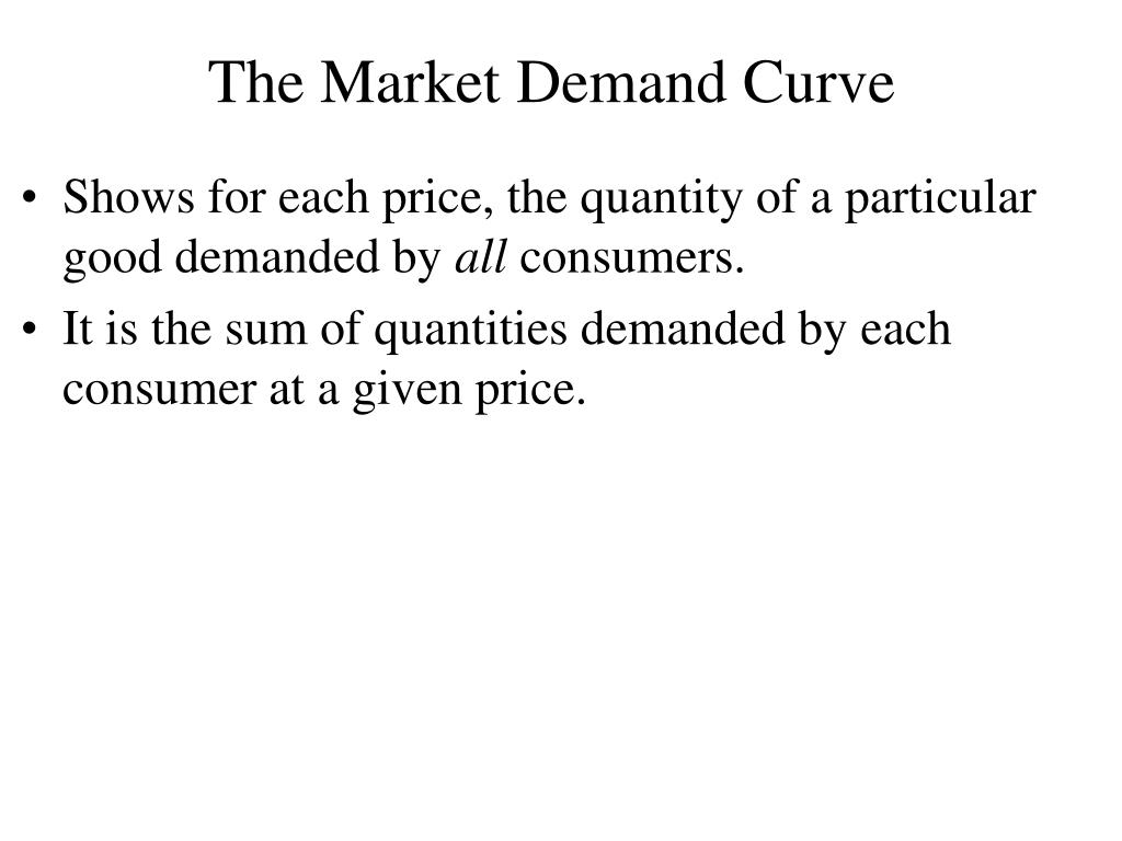 The Market Demand Curve
