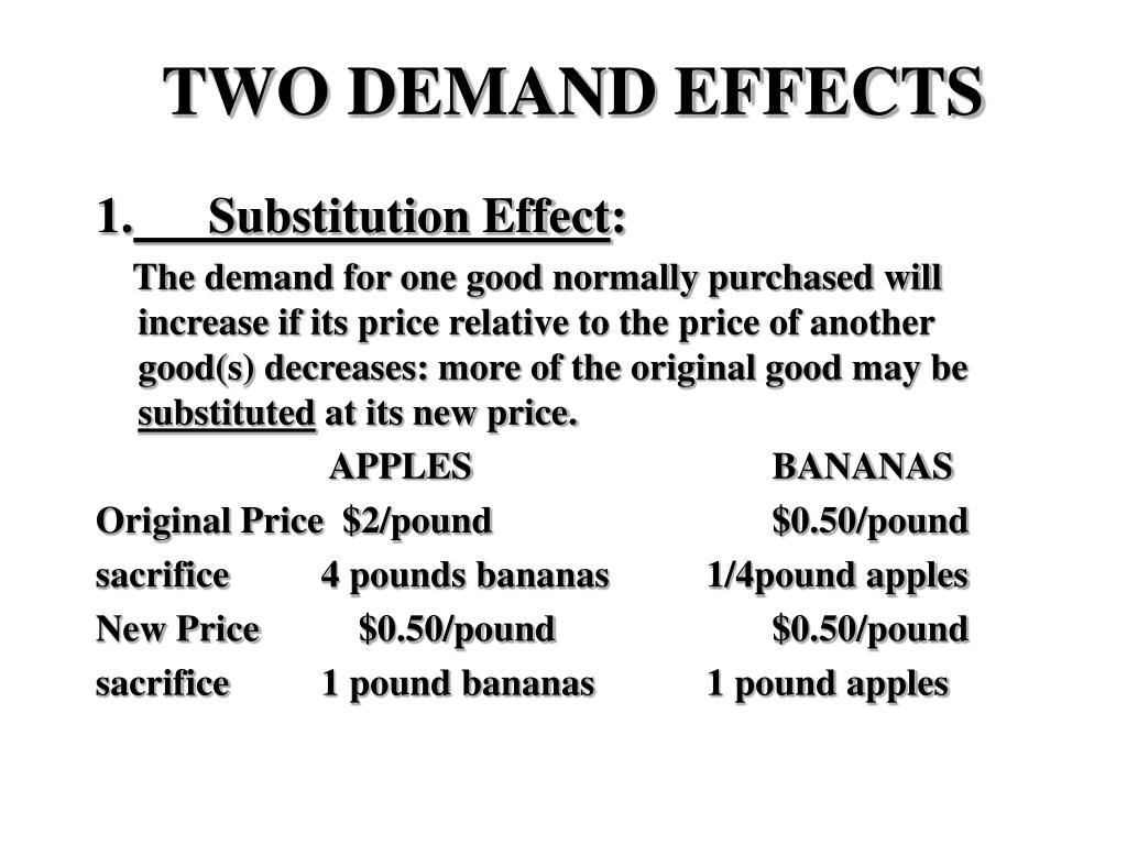 TWO DEMAND EFFECTS