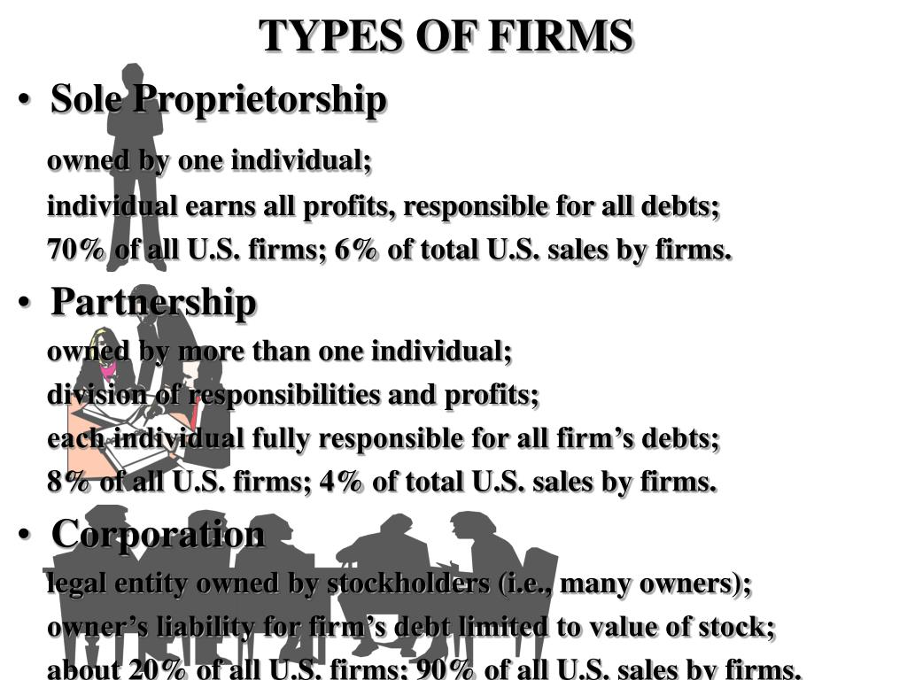 TYPES OF FIRMS