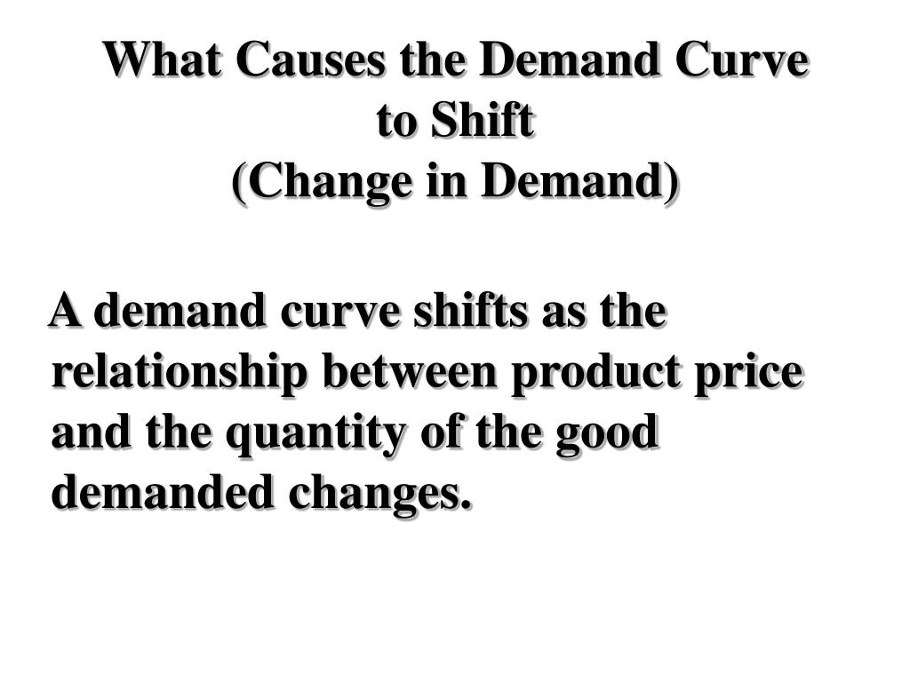 What Causes the Demand Curve to Shift