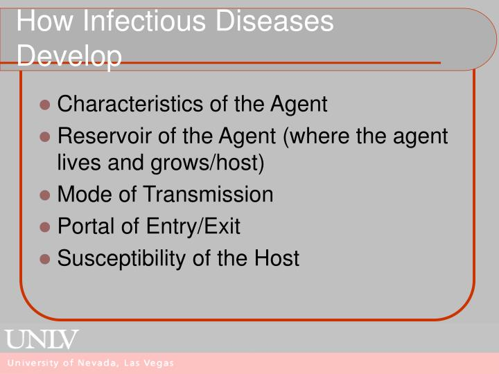 How Infectious Diseases Develop