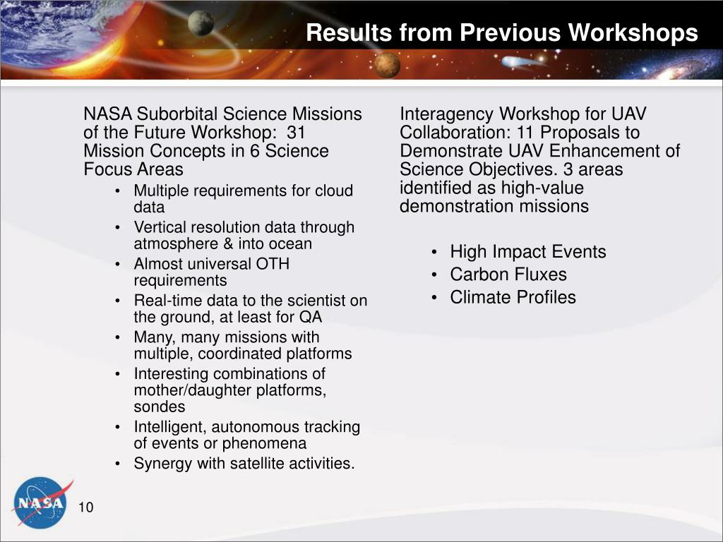 NASA Suborbital Science Missions of the Future Workshop:  31 Mission Concepts in 6 Science Focus Areas