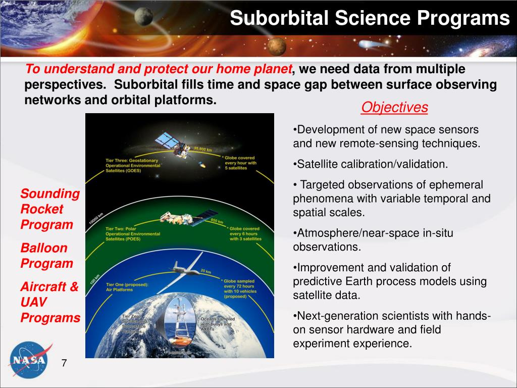 Suborbital Science Programs