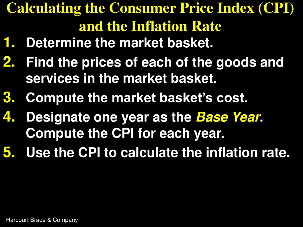 Calculating the Consumer Price Index (CPI) and the Inflation Rate