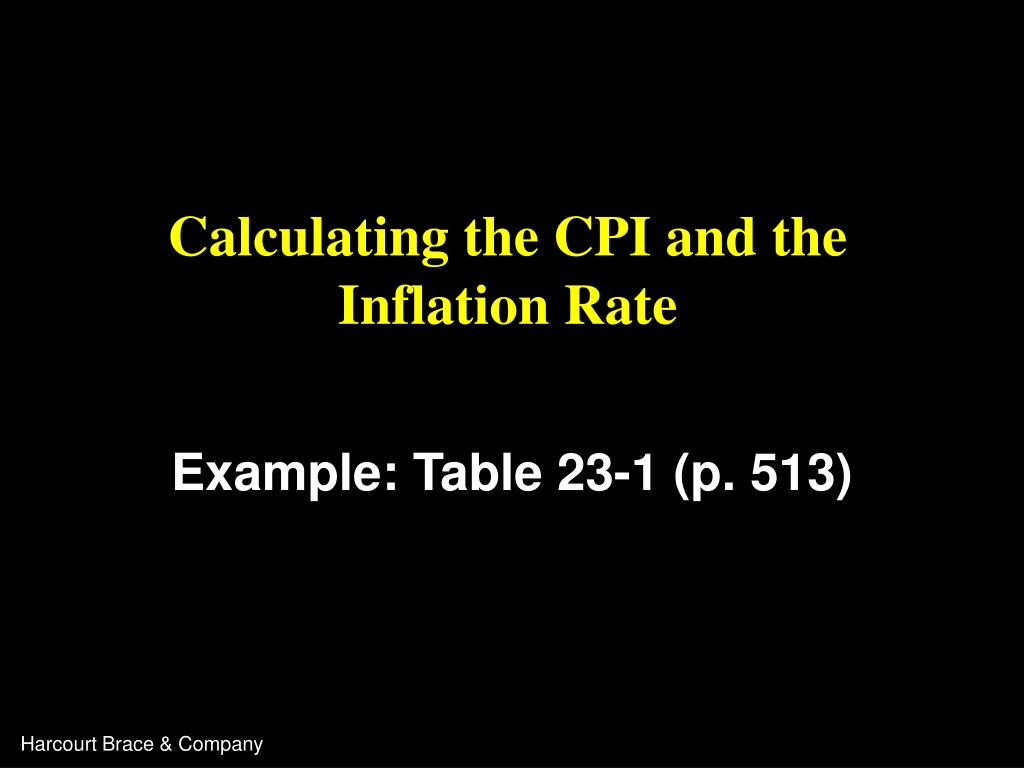 Calculating the CPI and the Inflation Rate