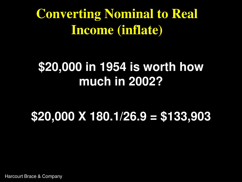 Converting Nominal to Real Income (inflate)