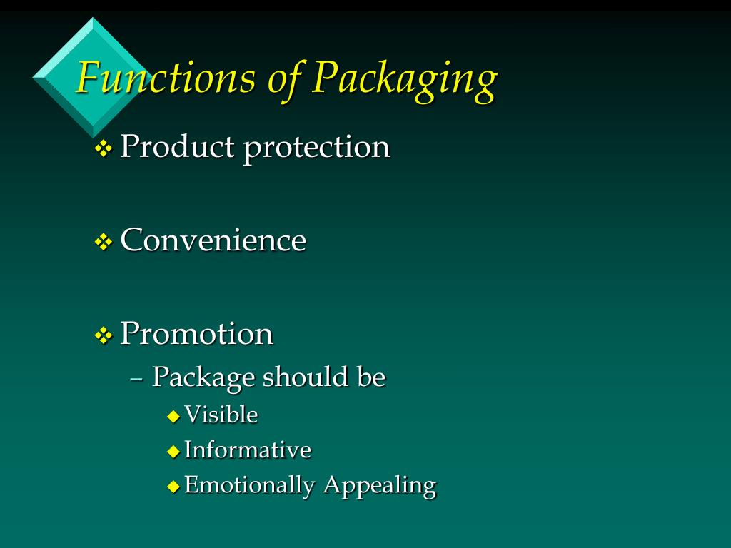 Functions of Packaging