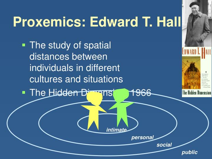 Proxemics edward t hall l.jpg