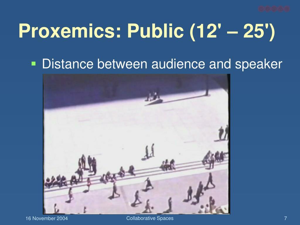 Proxemics: Public (12' – 25')