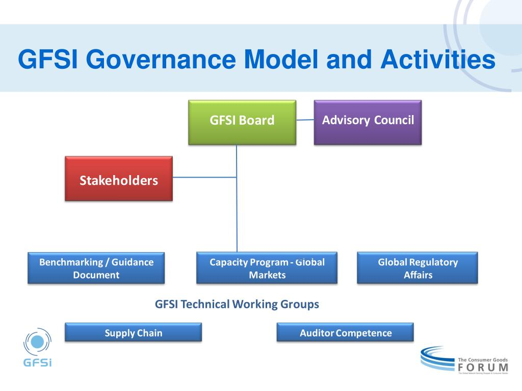 GFSI Governance Model and Activities