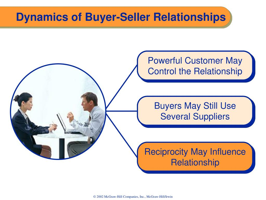 Powerful Customer May Control the Relationship