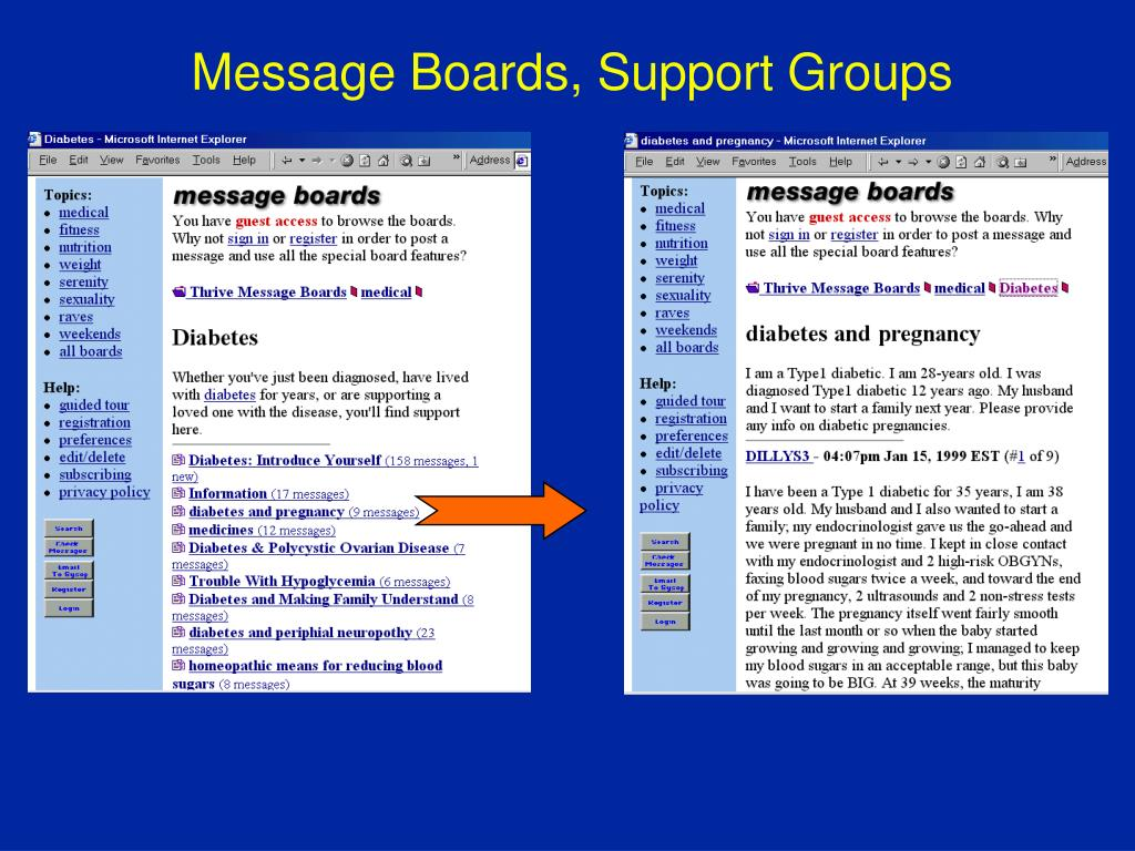 Message Boards, Support Groups