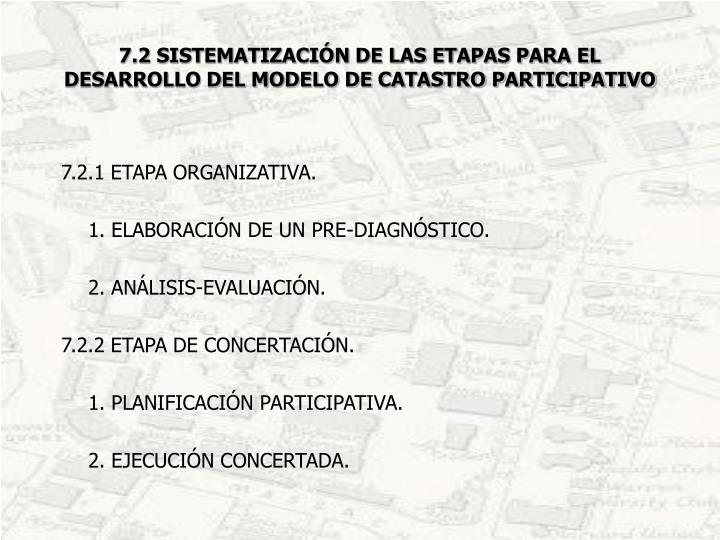7.2 SISTEMATIZACIÓN DE LAS ETAPAS PARA EL DESARROLLO DEL MODELO DE CATASTRO PARTICIPATIVO