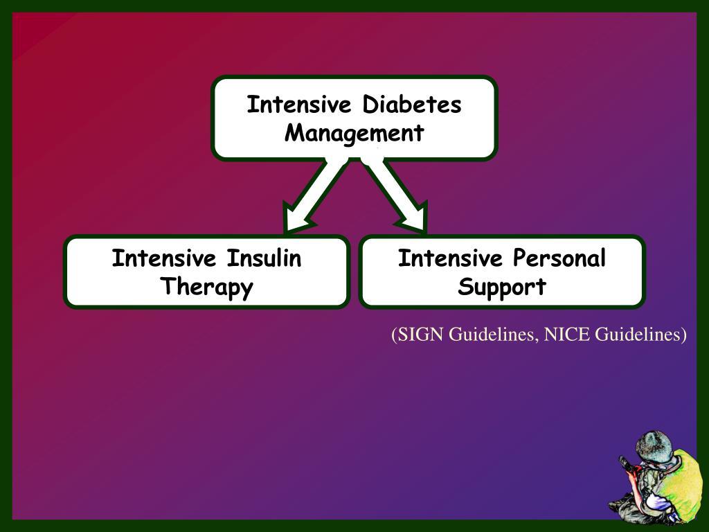 Intensive Insulin