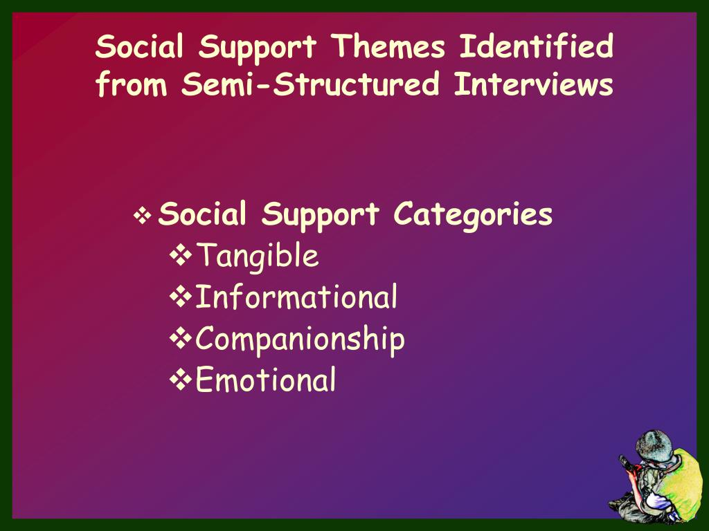 Social Support Themes Identified from Semi-Structured Interviews