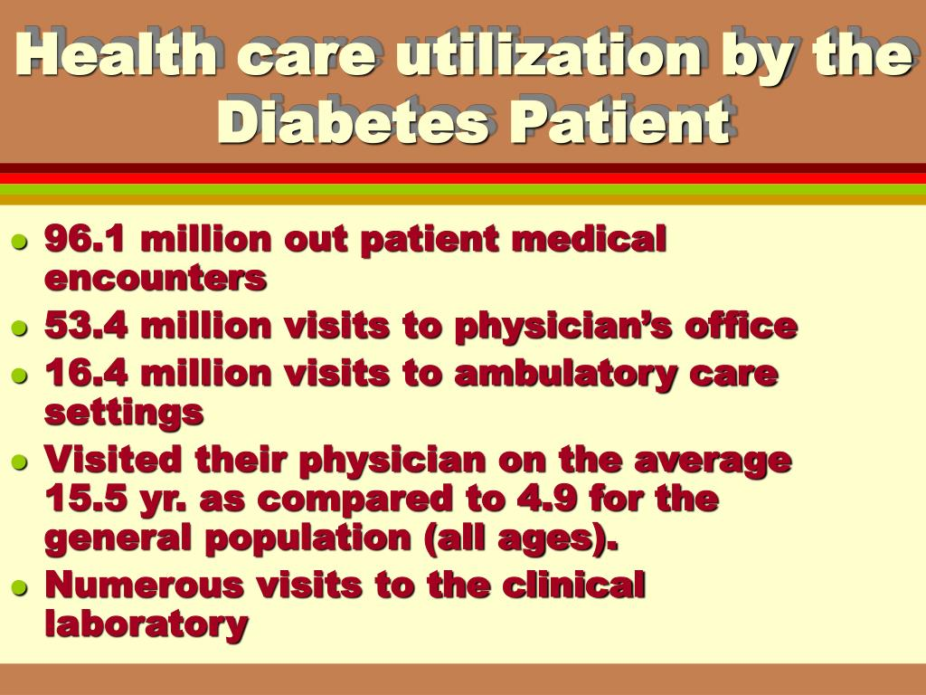 Health care utilization by the