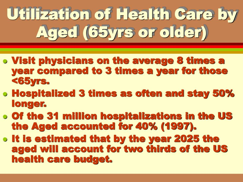 Utilization of Health Care by Aged (65yrs or older)