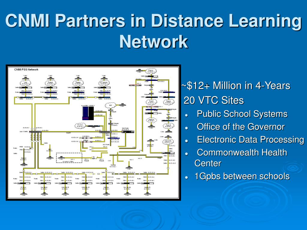 CNMI Partners in Distance Learning Network