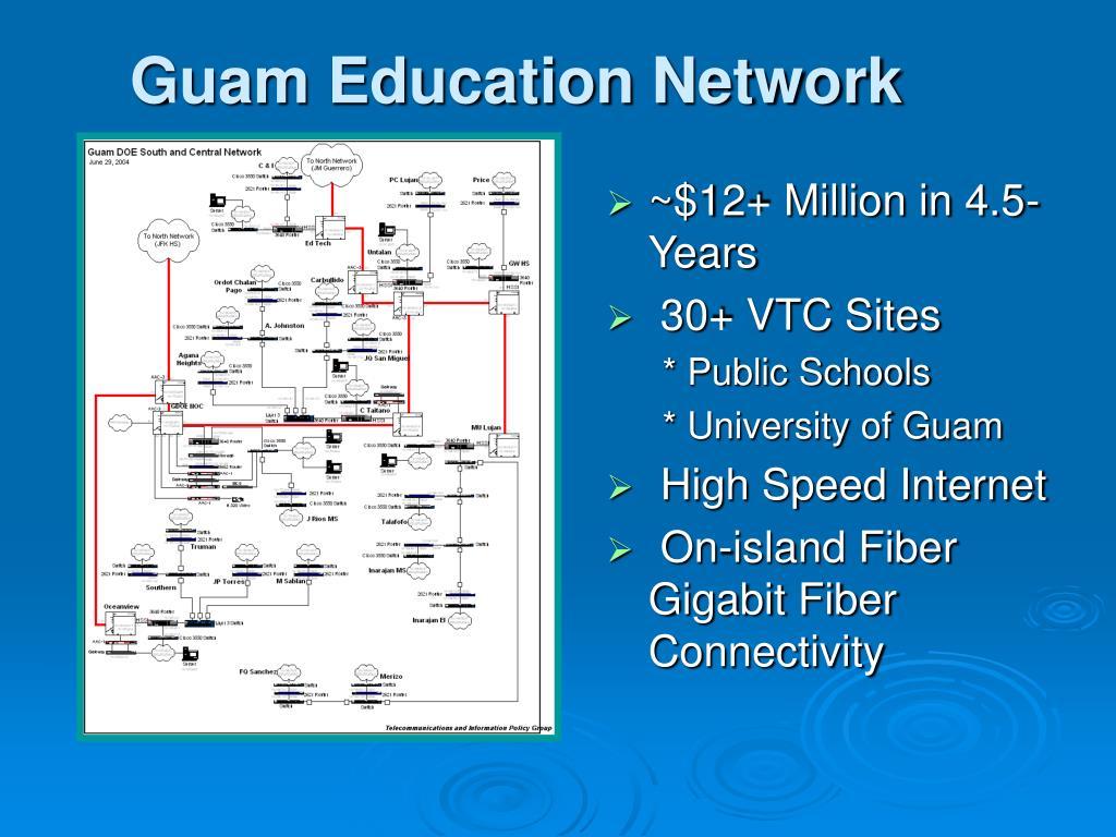 Guam Education Network