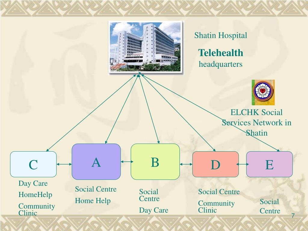 Shatin Hospital