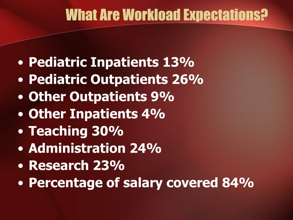 What Are Workload Expectations?