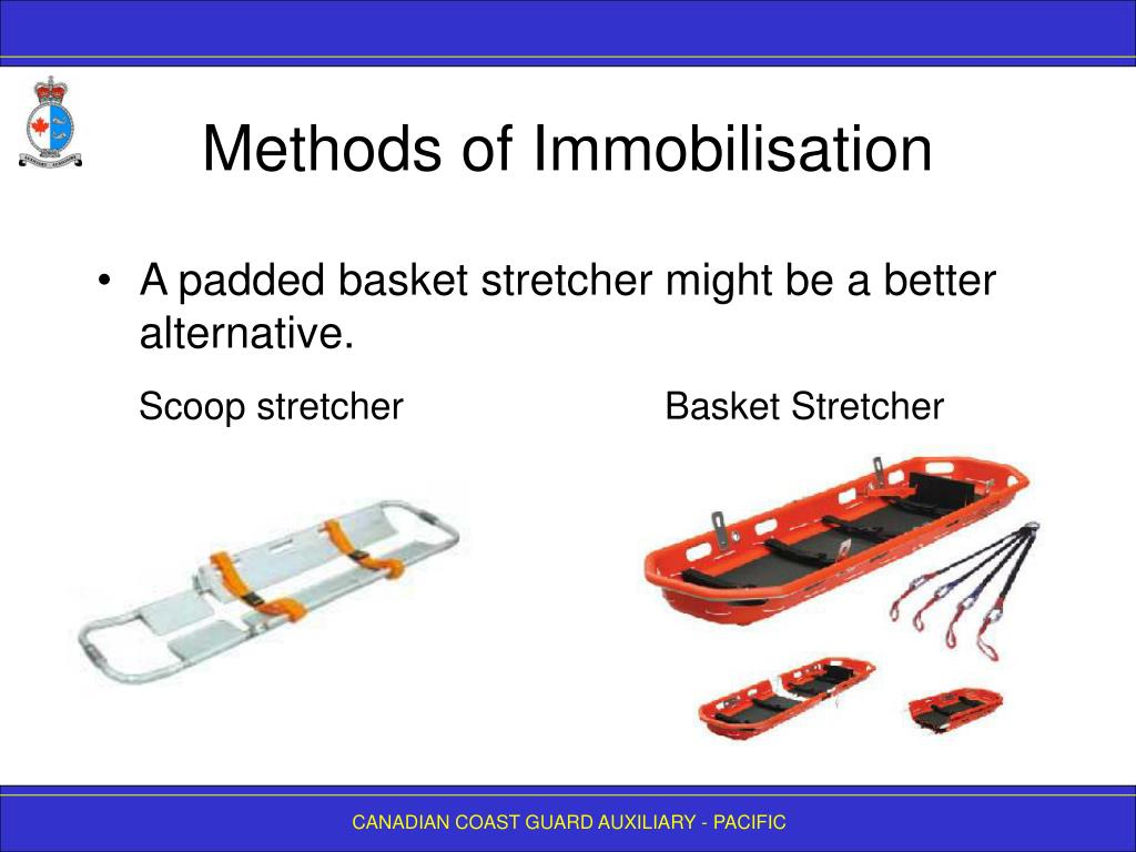 Methods of Immobilisation