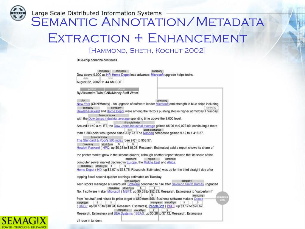 Semantic Annotation/Metadata Extraction + Enhancement