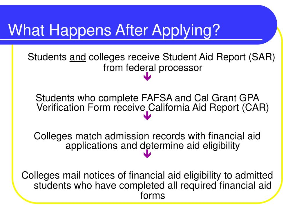 What Happens After Applying?