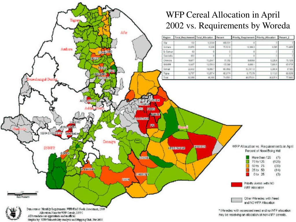 WFP Cereal Allocation in April 2002 vs. Requirements by Woreda