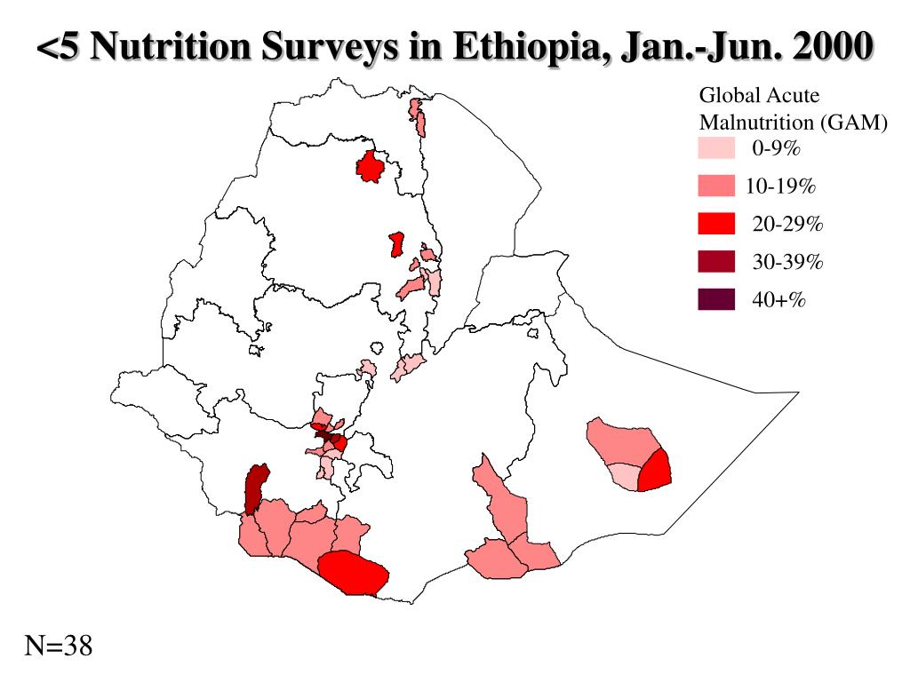 <5 Nutrition Surveys in Ethiopia, Jan.-Jun. 2000
