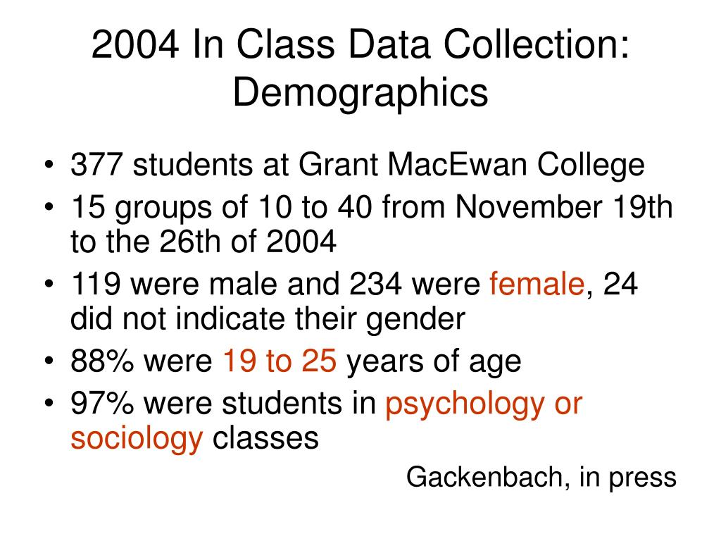 2004 In Class Data Collection: Demographics
