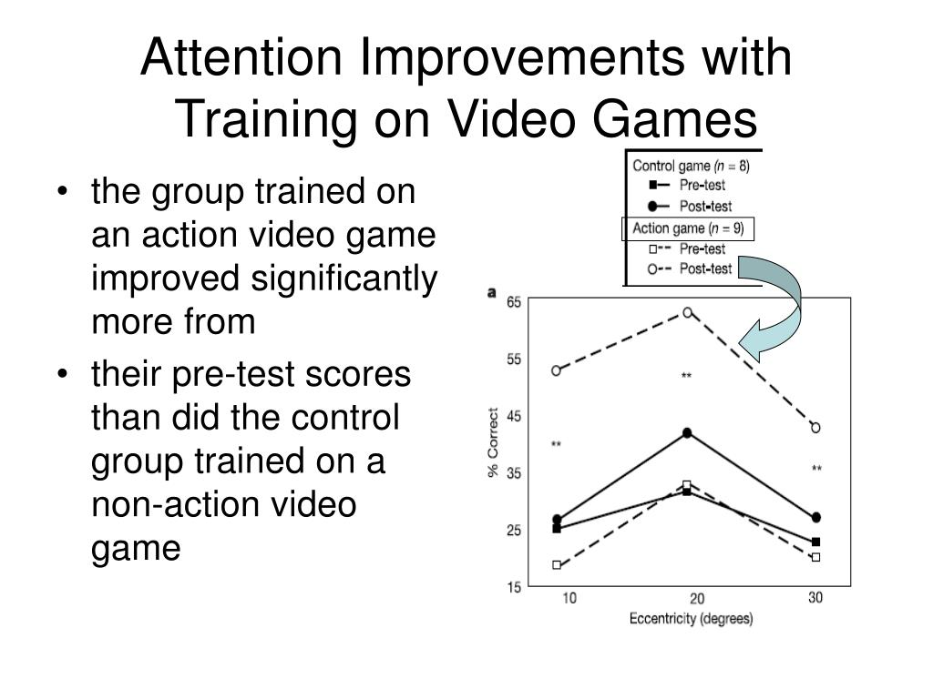 the group trained on an action video game improved significantly more from