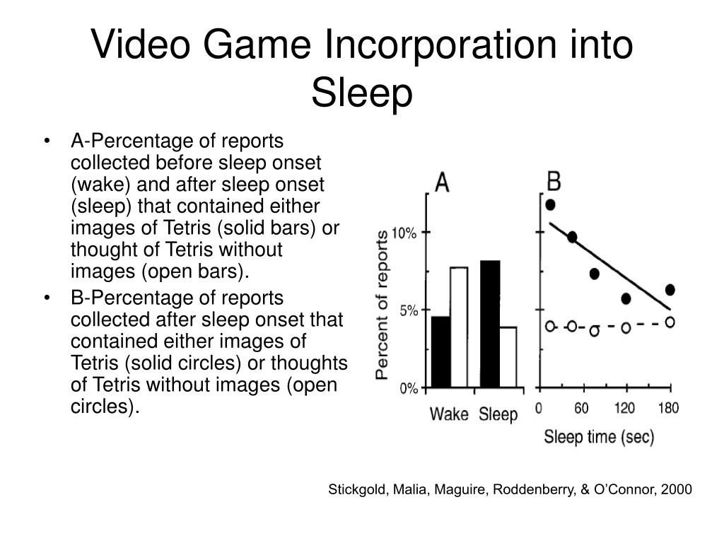 Video Game Incorporation into Sleep