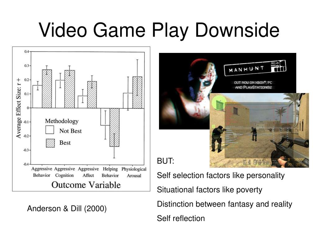 Video Game Play Downside