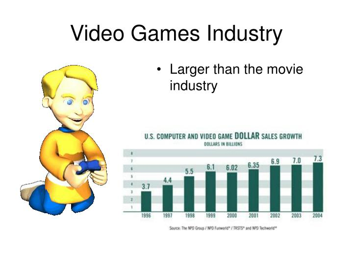 Video games industry