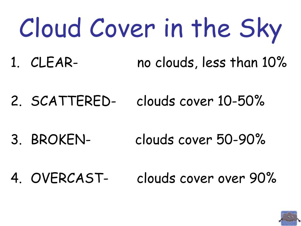 Cloud Cover in the Sky