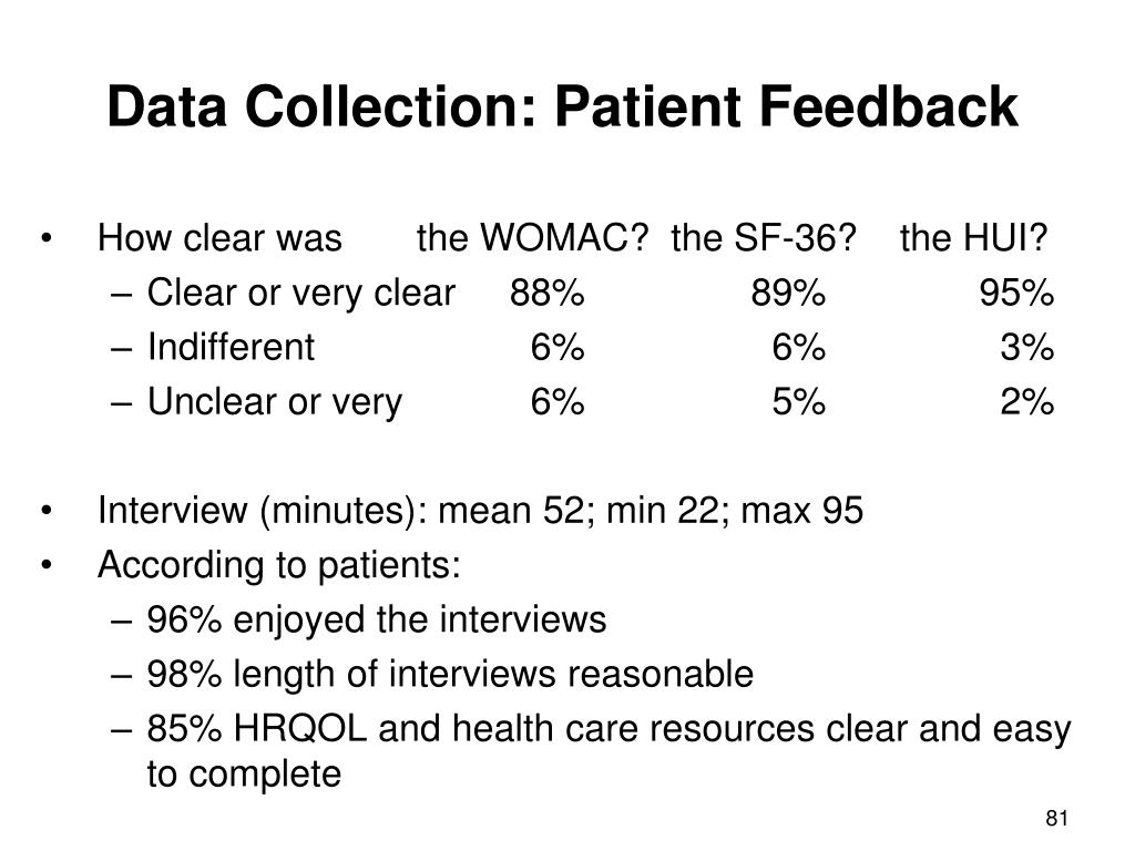 Data Collection: Patient Feedback