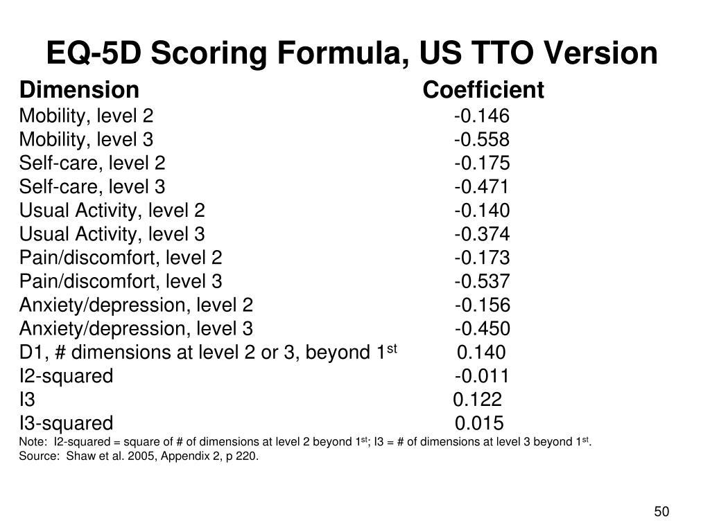 EQ-5D Scoring Formula, US TTO Version
