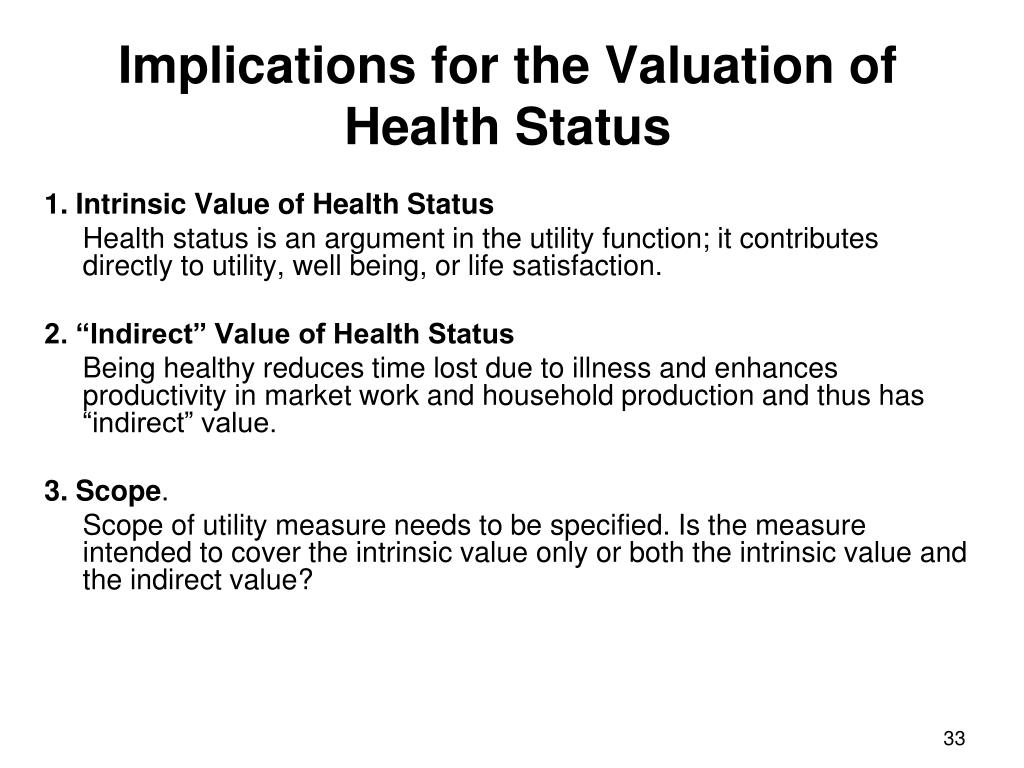 Implications for the Valuation of