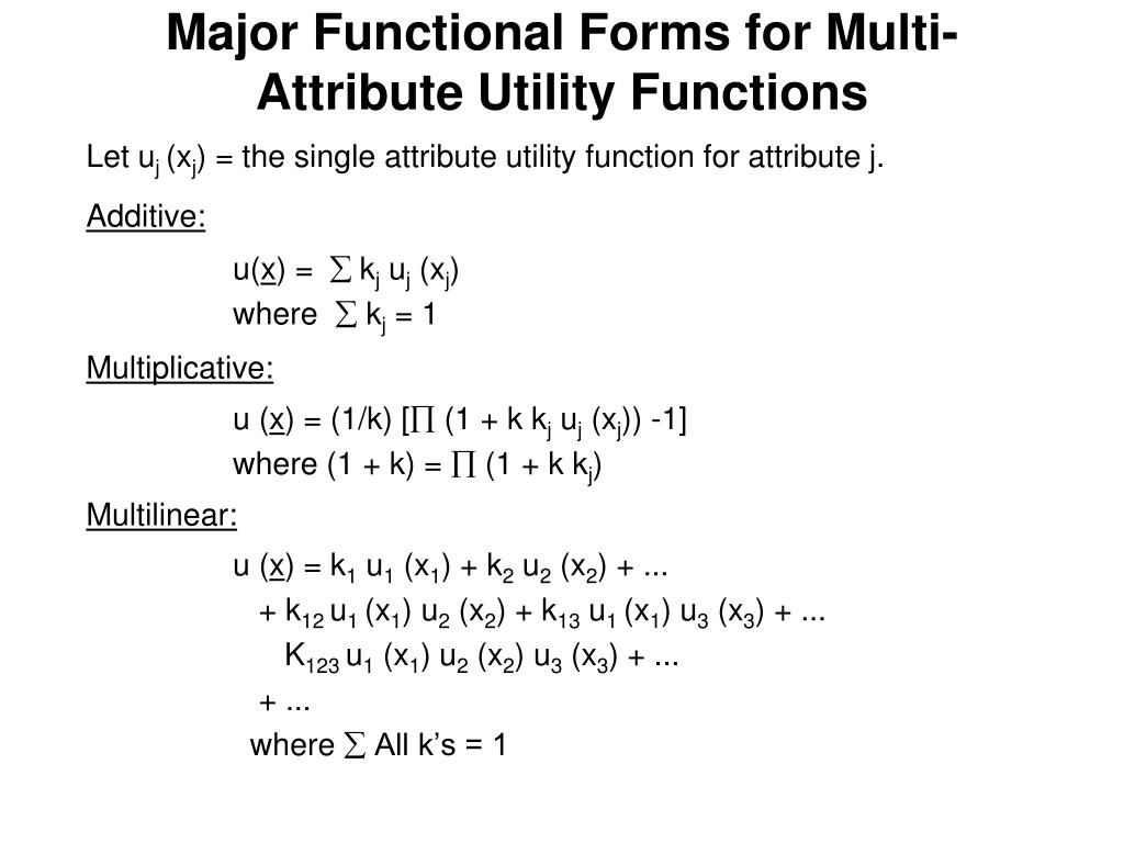 Major Functional Forms for Multi-Attribute Utility Functions