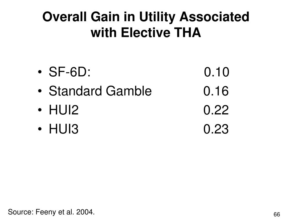 Overall Gain in Utility Associated with Elective THA