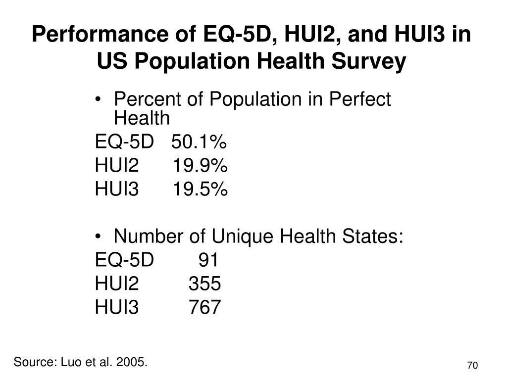Performance of EQ-5D, HUI2, and HUI3 in US Population Health Survey